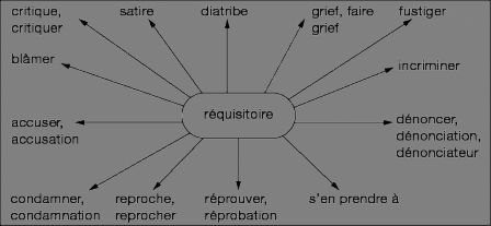 Epreuves bac français